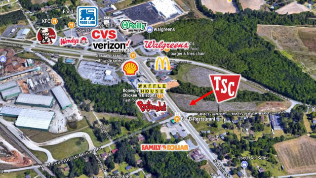 tractor supply co fortis net lease fortis net lease