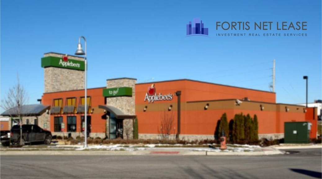 For Sale Fortis Net Lease